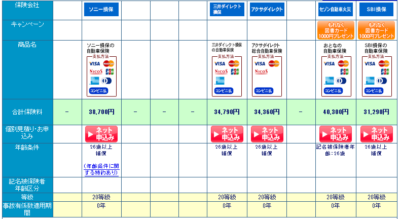 f:id:yamapi33:20160527141551p:plain