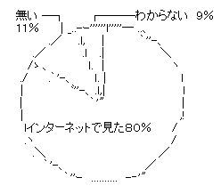 f:id:yamapi33:20160825220805j:plain