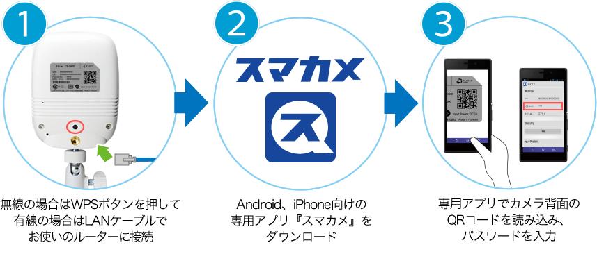 f:id:yamapi33:20180802215549p:plain