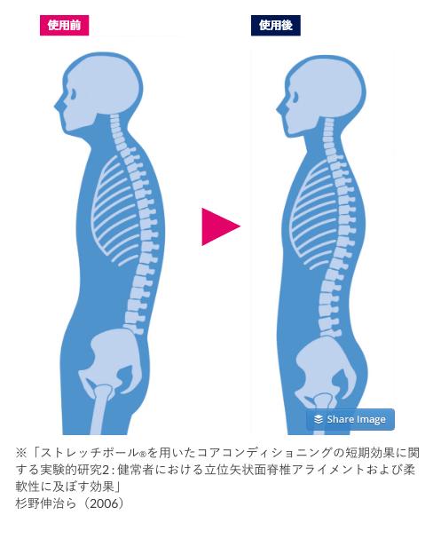 f:id:yamapi33:20180829205815p:plain